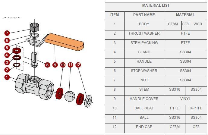 1pc ball valve locking device